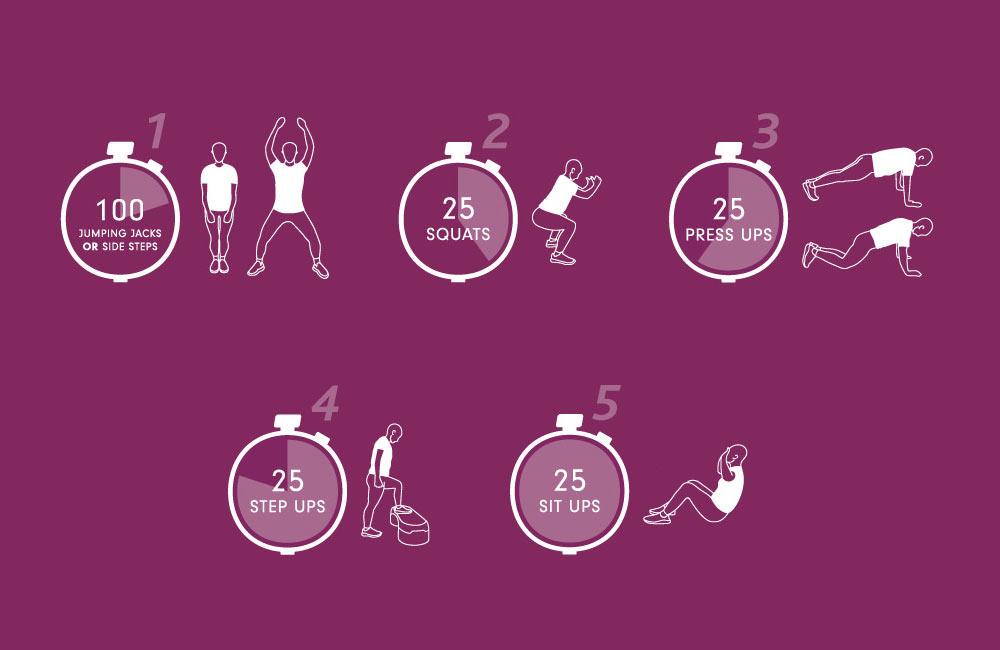 Image of Benchmark workout