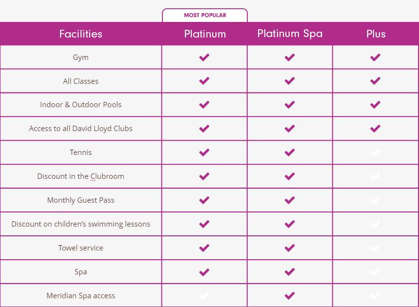 Image of membership options